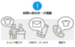 1.お問い合わせ・ご相談