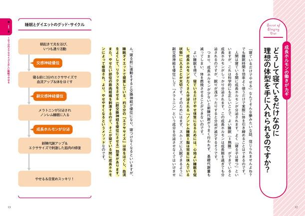 p12.JPG最高の睡眠ダイエット