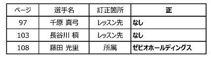 JLPGA2020%E9%81%B8%E6%89%8B%E5%90%8D%E9%