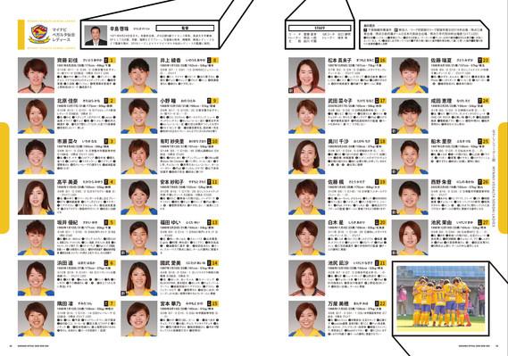 1部 選手名鑑ぺージ