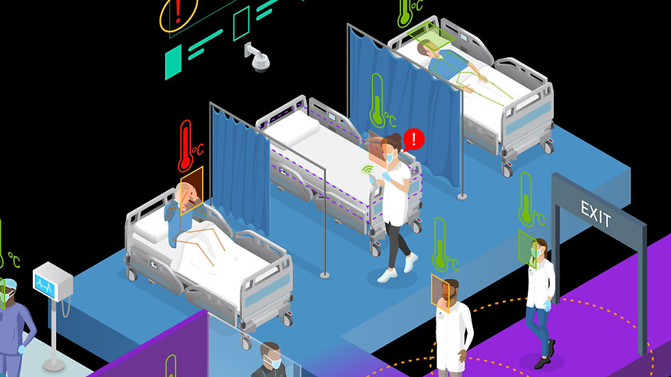 Video Analytics Solution for Hospital