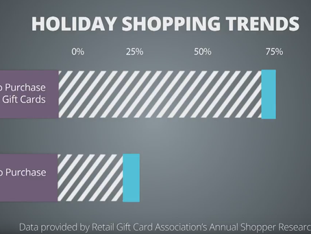 Gift Card Ideas for Everyone on Your List