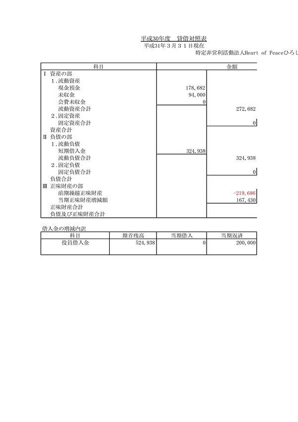 貸借対照、財産目録等表入力5.18.jpg