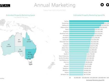 ReVeal BI new insights - Tracking VPA in Australia!