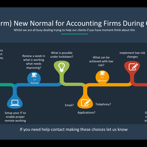 How to adapt your firm to the new normal COVID-19
