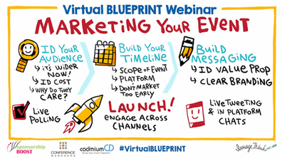 A Marketing Plan for Your Virtual Event
