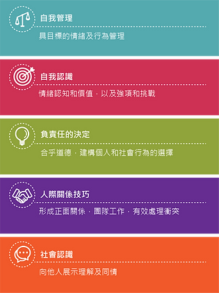 CSS_Core_Competencies_April2020_Chinese.
