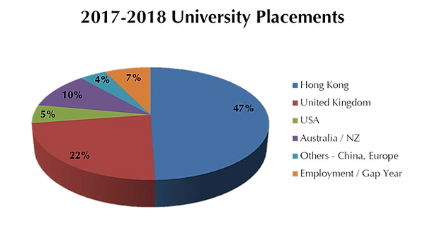 2017-2018_University Placements_01.png
