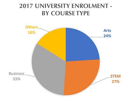 2016-2017_University Placements_01.jpg