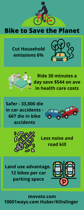 Bike to Save the Planet (1).png