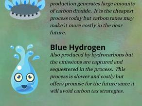 Types of Hydrogen