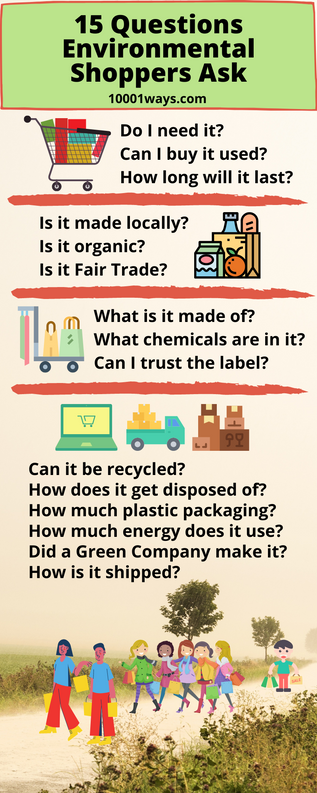 Questions Environmental Shoppers Ask.png