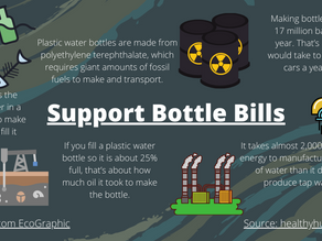 10001ways: Call to Action - Bottle Bills are an effective solution to a terrible problem