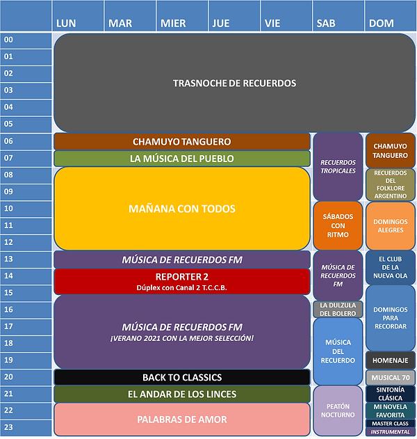 GRILLA PROGRAMACION MARZO 2021.png
