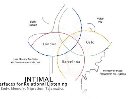 Convocatoria a mujeres Colombianas migrantes en Londres, Barcelona y Oslo