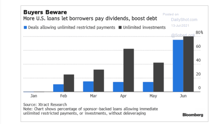 Leveraged loan sector one to watch for litigators
