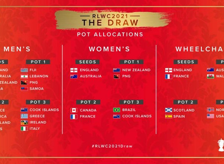Rugby League World Cup 2021 Revels Tournament Draw Detail