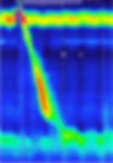 Images from the manometry analysis