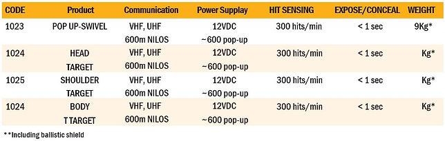 ePop-up details.JPG