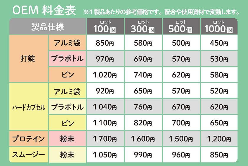 coco_price list.jpg