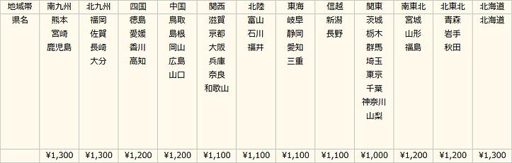 運賃表.png