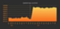 App-Review-Graph-Graphic-1-1200x583_2x.p