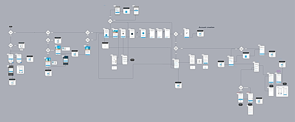 ISP Detection Flow.png
