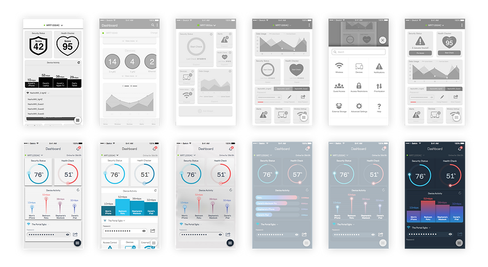 Dashboard Explorations Graphic clear.png