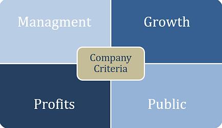 Acquis Capital Criteria