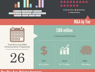 OTC MicroCap Acquirers -- September 2016