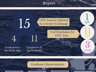 First Quarter 2017 OTC Graduate Report