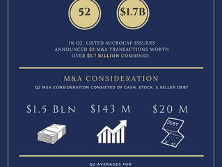 Second Quarter 2017 -- Listed MicroCap M&A Report