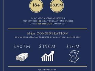 Second Quarter 2017 -- OTC MicroCap M&A Report
