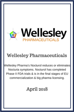 Wellesley Pharma