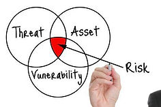 security-risk-assessment-500x500.jpg