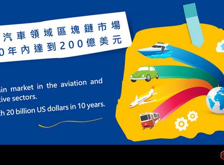 航空和汽車領域區塊鏈市場