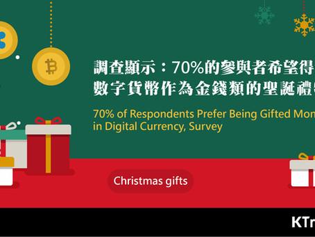 調查顯示:70%的參與者希望得到數字貨幣作為金錢類的聖誕禮物
