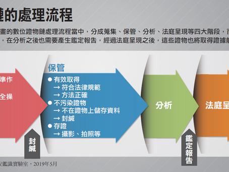 臺灣司法證據保全引進區塊鏈技術
