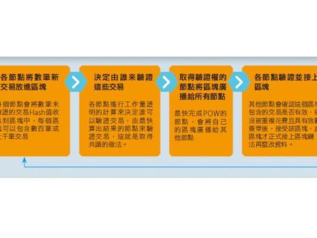 區塊鏈運作原理大剖析:從一筆交易看區塊鏈運作流程