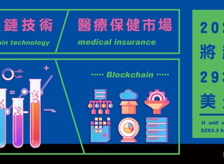 產品認證市場區塊鏈技術 2025年將超過2933億美元