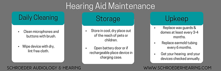 Hearing Aid Maintenance to keep your device(s) up and running.