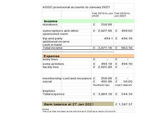 kdscaccounts to jan 2021.jpg