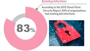 5 Plataformas de Seguridad Informática que no Deberían Faltar en una Organización