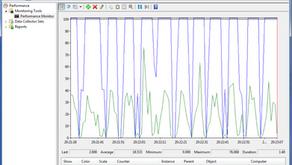 ¿Cómo dimensionar la cantidad de IOPs necesarios en nuestros sistemas de almacenamiento?