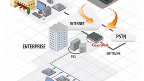 Mitigar las vulnerabilidades en VoIP y construir una red SIP segura