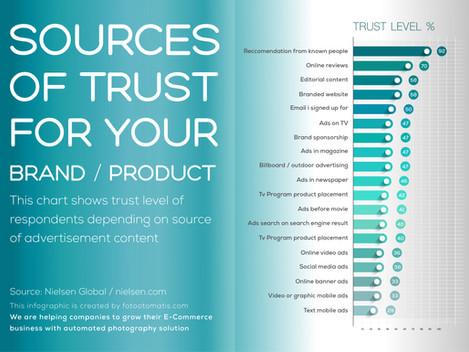 Bangun kepercayaan pada brand / produk dengan lebih efektif