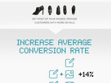 How important are images for ecommerce