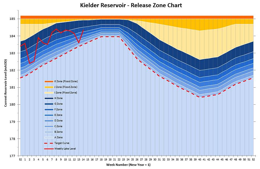 Graph Screenshot 2021-04-01 110605.png