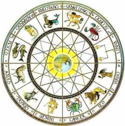占星術リーディング