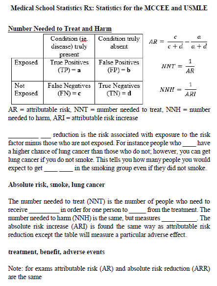 Number needed to treat/harm from textbook